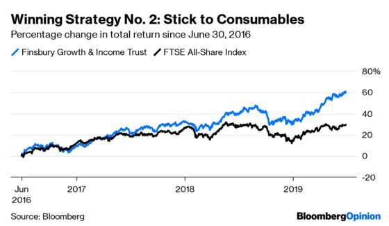 How Britain's Savviest Investors Are Beating Brexit