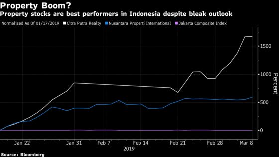 Indonesian Property Stock Soars 1,700% Since January IPO