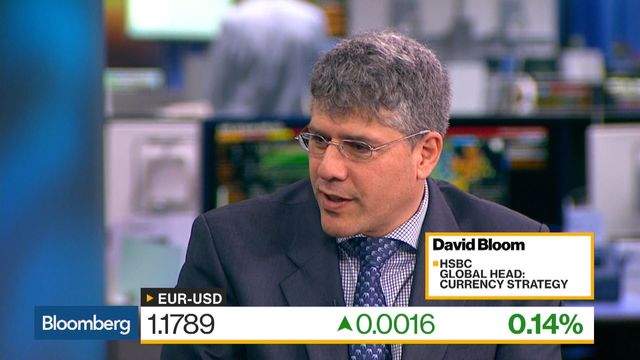 HSBC's David Bloom discusses his outlook for the euro on Bloomberg Television