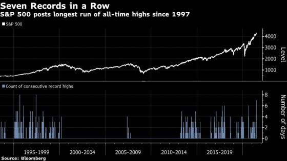 Stocks Make History With S&P 500 Scoring Seven Records in a Row