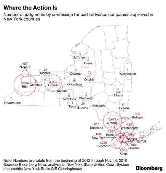Predatory Lending Tactic Curbed by Three New York County Clerks