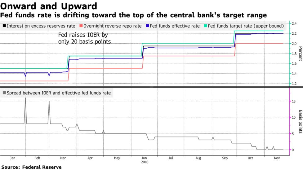 Feds Announce New Idea Regulations >> Fed Balance Sheet In Focus These Are The Market Clues To Watch