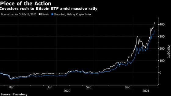 Bitcoin ETF Roars in Debut With $165 Million of Trading Volume
