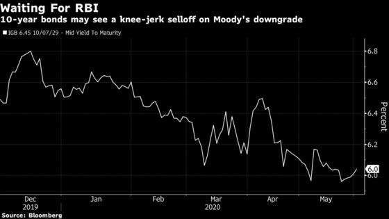 Traders Pin Hopes on RBI Support After Moody's Cuts India Rating