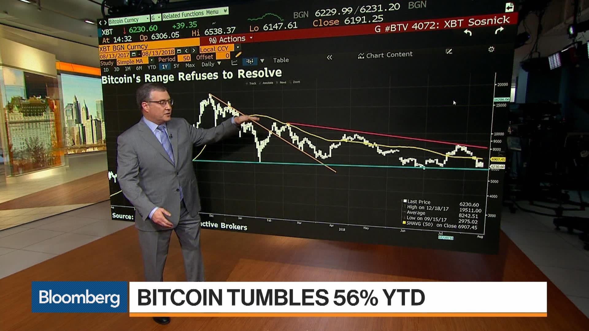 interaktív brókerek bitcoin xbt