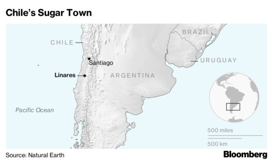 Life's Not So Sweet as Chile's Sugar Town Faces Tumbling Prices