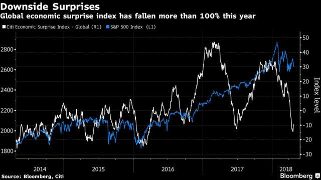 Image result for Economy Fears Spark Stock Market Rout After Bonds Punch Through 3%
