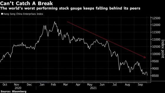 World's Biggest Stock Market LoserJust Keeps Falling