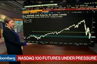relates to Two Must-See Charts on Nasdaq 100 and Crude Oil Futures