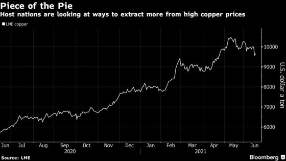 In Top Copper Nation, Senators Pause to Ponder Tax Impacts