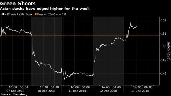 Asia's Stock Rally Coming Down to the Wire in Whipsaw Week