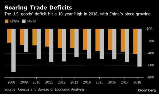 Fear of Trump Walking on Xi Haunts China as Trade Talks Near End
