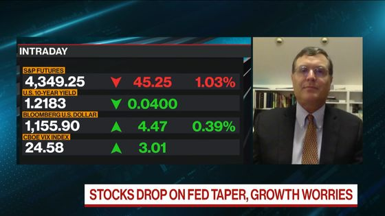Miller Tabak's Maley Says Pullback May Be 'Start of Something'