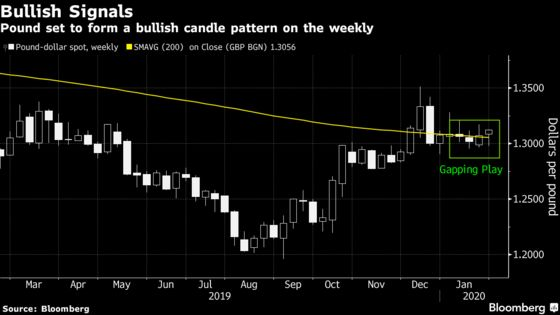 Pound Ends Tough Month on a Bright Note After BOE Decision