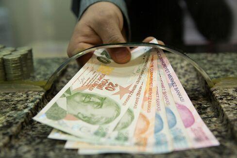Turkish Lira Currency