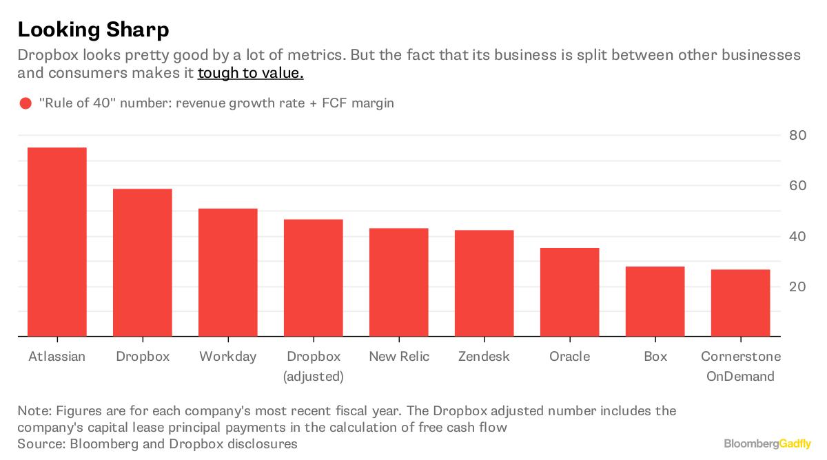 Underrating Warren Buffett: Charts - Bloomberg