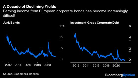 Yield Seekers Turn to Infrastructure, Real Estate and More