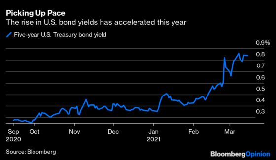 Central Bankers Have Lost the Plot on Messaging