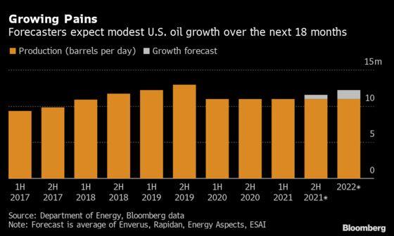 After Blowing $300 Billion, U.S. Shale Finally Makes Money