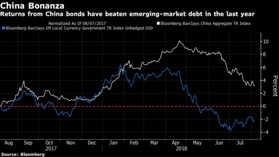 China's Giant Bond Market Lures Australian Fund as Link Ramps Up