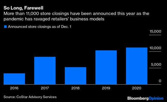 Retail's Boom-and-Bust 2020, in 10 Charts