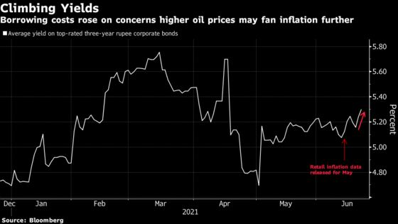 Inflation Worries Trigger Record Sales of Rupee Floaters