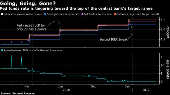 Powell Bolsters Case for Fed Rate Pause as Inflation Stays Muted