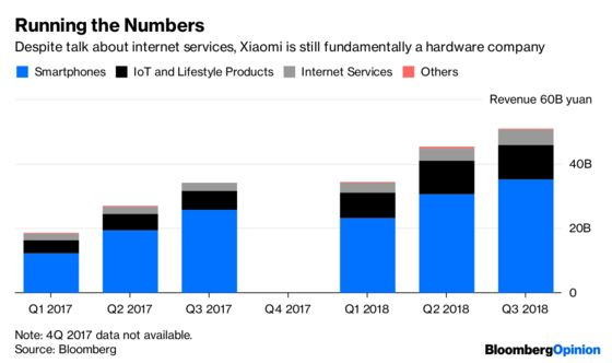Xiaomi's Wishful Thinking on Display in 5G Hopes