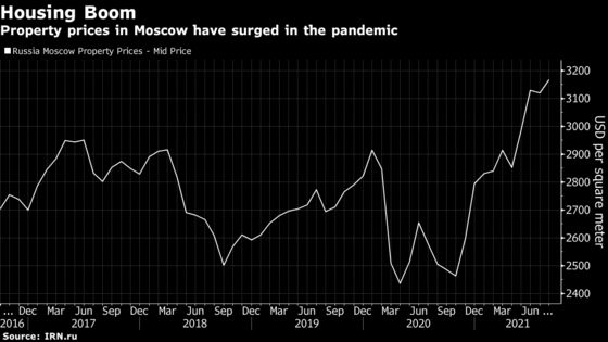 Tycoons Make Billions From Russian Property in Pandemic Boom