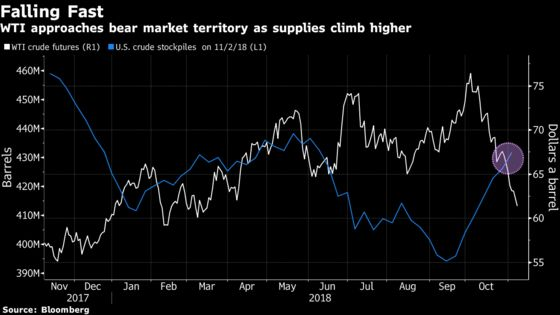 Crude Sinks as Swelling U.S. Inventories Outweigh OPEC's Plans