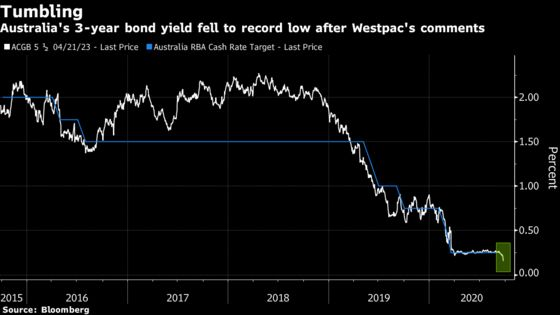 Westpac's Evans Jolts Australian Markets With RBA Rate-Cut Call