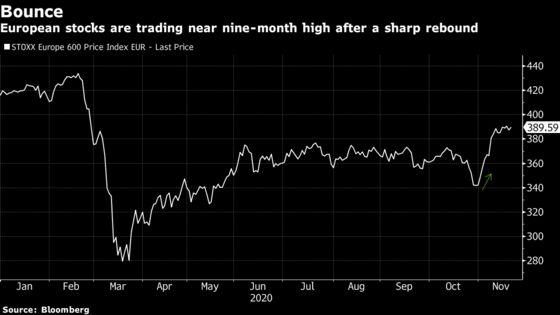 European Stocks Post Longest Weekly Winning Streak Since July