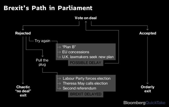 May Loses Brexit Vote in Landslide, Faces Confidence Vote