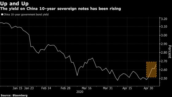 Rout of China's Bonds Worsens Amid Concerns on Surge in Issuance