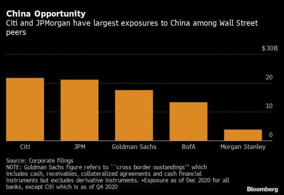 Goldman, Citi Lead U.S. Banks Plowing Billions Into China