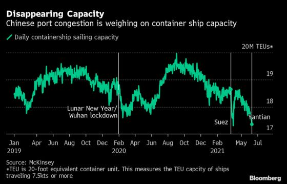 This Shipping Dashboard Shows Why You Should Christmas Shop Early