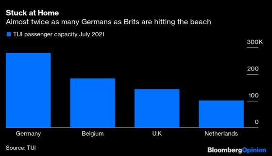 The British Aren't Coming! The British Aren't Coming!