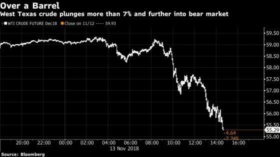 U.S. Stocks Sputter as Crude Slumps; Pound Surges: Markets Wrap
