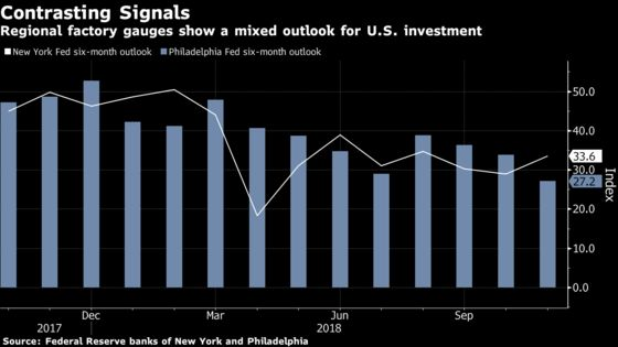 Retail Sales Show U.S. Spending Solid But No Longer Gangbusters