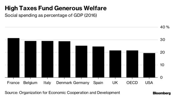 Yellow Vest Protesters Are Forgetting About France's Real Poor