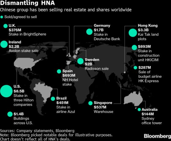 HNA's $25 Billion Fire Sale Not Enough to Emerge From Crisis