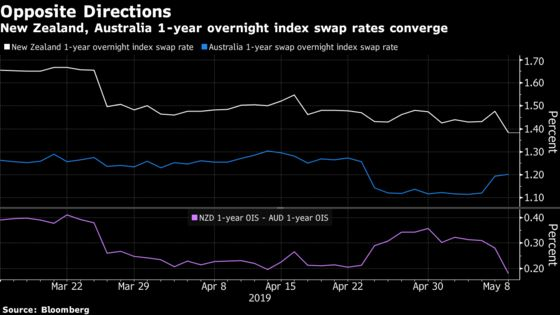 Kiwi Traders Learn the Hard Way That Holding Your Nerve Pays Off