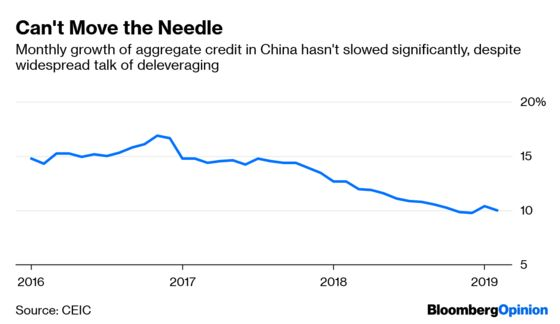 What China's $30 Trillion Credit Pile Doesn't Tell You