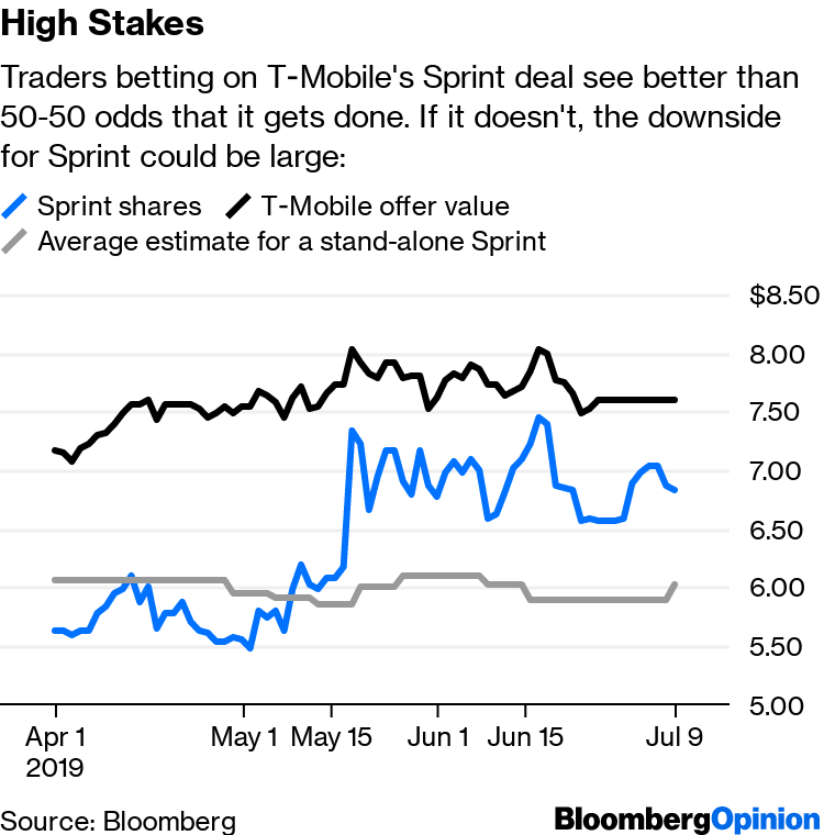Dish's Charlie Ergen Is Key to T-Mobile-Sprint Merger - Bloomberg