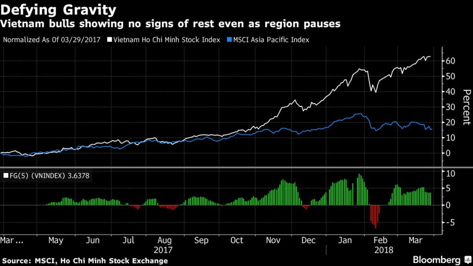 Silver Linings Emerge for Asian Stocks After Rocky First