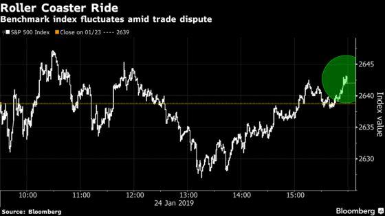 Stocks Edge Higher; Treasuries See Refuge Demand: Markets Wrap