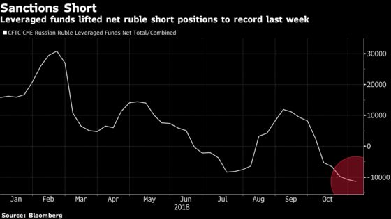Ruble Jumps as U.S. Makes 'Common Sense' Move on Rusal Sanctions