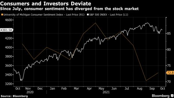 Morgan Stanley Sees Stocks Suffering on Souring Consumer Outlook