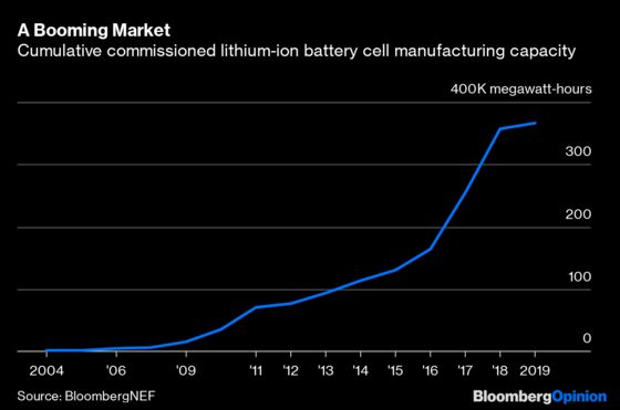 How a Battery Can Lead a Quiet Revolution