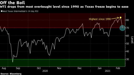 U.S. Stocks Edge Lower While Bonds Extend Losses: Markets Wrap